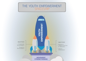 Youth-Empowerment-Spaceship-(IAN)
