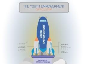 Youth-Empowerment-Spaceship-(IAN)